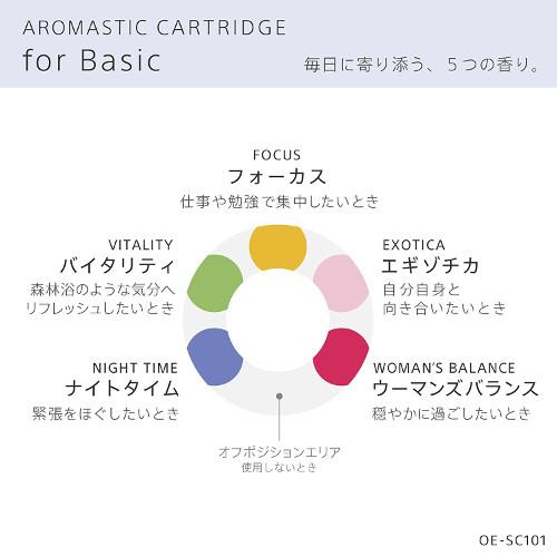 ソニー AROMASTIC(アロマスティック) ニールズヤード Basic