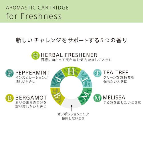 ソニー AROMASTIC(アロマスティック) ニールズヤード Freshness