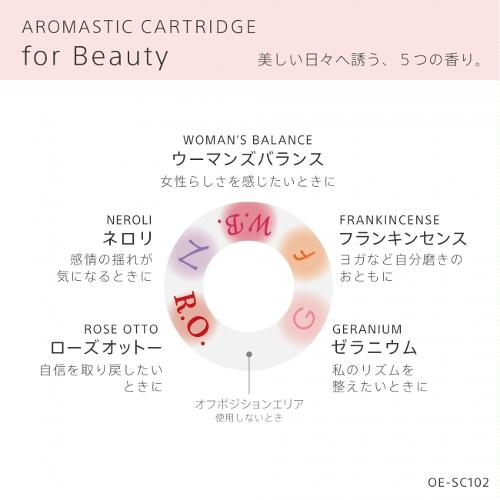 ソニー AROMASTIC(アロマスティック) ニールズヤード Beauty